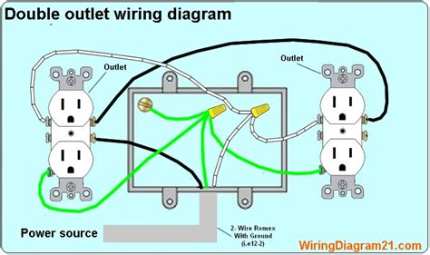 wiring a outlet how to wire an electrical outlet wiring diagram house