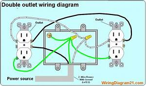 Double Outlet Box Wiring Diagram In The Middle Of A Run In Wiring Diagram