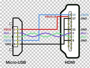 Wiring Diagram Hdmi Micro