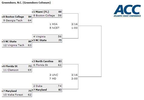 acc basketball tournament  results  bracket