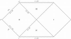 how to draw penrose diagrams with tikz tex latex stack With timing diagram with the tikztiming package tikz example