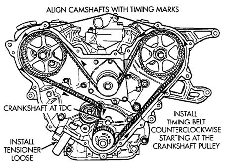 Timing Liter Chrysler Engine Was Replacing