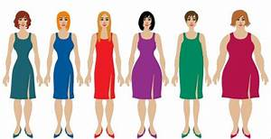 An Open Letter by a Woman: Body Shaming vs. Human Rights ...