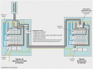 Norme Electrique Maison : norme tableau electrique maison individuelle triphase ~ Melissatoandfro.com Idées de Décoration