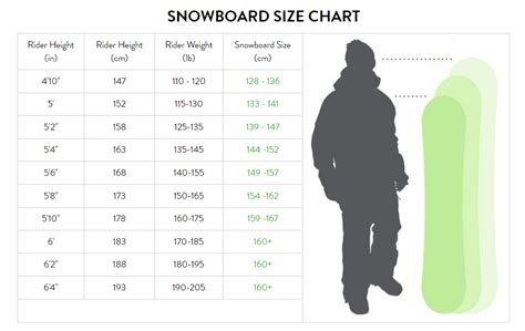 choose  snowboard mountain weekly news