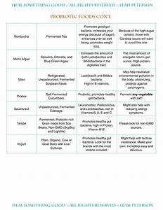 Poultry Medicine Chart Chart Probiotics Fermented Foods Heal Something Good