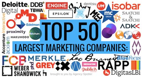 marketing companies 50 largest marketing companies in the world leadership