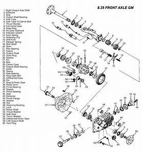 2004 Gmc Yukon Xl 1500 Denali Awd  Which Timken Rebuild