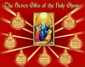 Gifts of the Holy Spirit Catholic