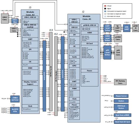 Hardware Block Diagram Intel Software