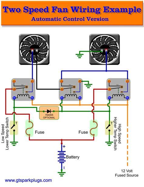 Electrical Fan Diagram by Start Relay Wiring Diagram Sle