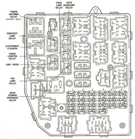 1997 Jeep Grand Interior Fuse Box Diagram by 2002 Jeep Grand Interior Fuse Box Diagram