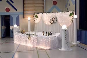 Deko Für Hochzeitstisch : hochzeitstisch deko hintergrund ~ Markanthonyermac.com Haus und Dekorationen