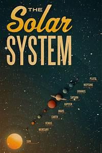 "Solar System 13"" x 19"" - Vintage Poster - Retro Art Print ..."