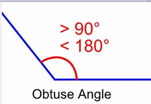 Geometry 8 All Sem 1 Vocab