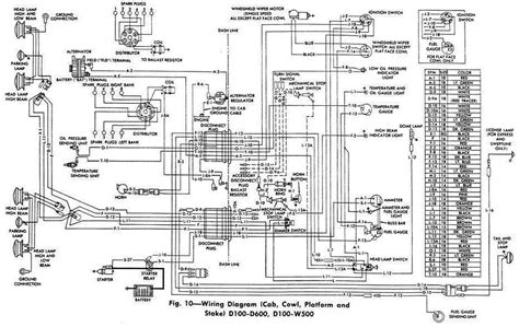 1962 dodge truck wiring diagram all about wiring diagrams