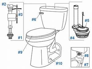 Repair  U0026 Replacement Parts For Gerber Maxwell Toilets