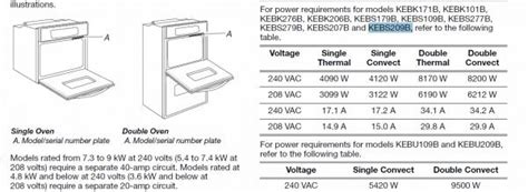 amp breaker   wire   double wall oven