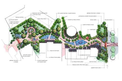 ideas  landscape architecture degree