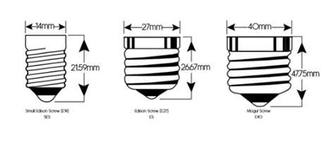 Bulb Bases And Sockets