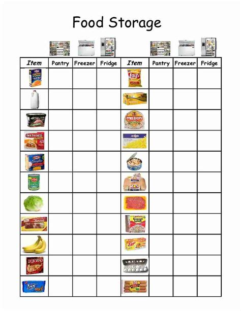 worksheets food storage empowered by them food storage morning folders