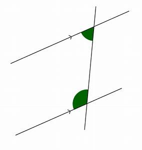 Parallel lines | My Maths World's Blog