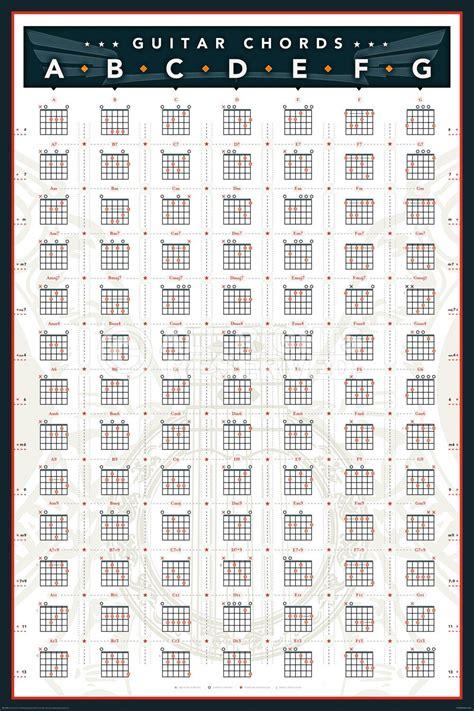 Guitar Chords Drawing Teach