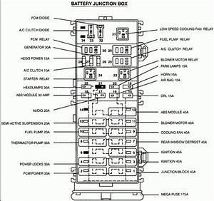 2001 ford taurus fuse box diagram fuse box and wiring With ford taurus wiring diagram moreover 2001 ford taurus wiring diagram as