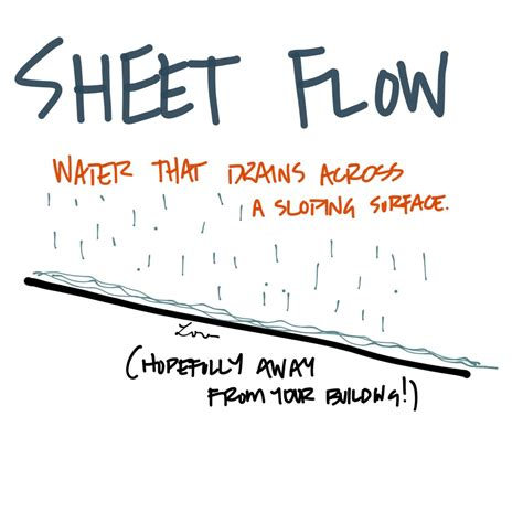there s a fine line between sheet flow and erosion