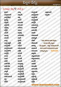 telugu baby boys names starting with c letter