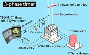Difference Between Single Phase And