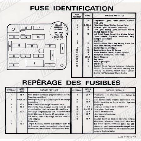 mustang fuse id decal