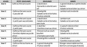 Rgime Thonon Dcouvrez Les Menus Du Rgime Et De La