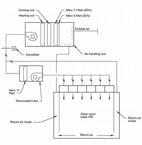 Ac Air Flow Diagram Enthusiast Wiring Diagrams