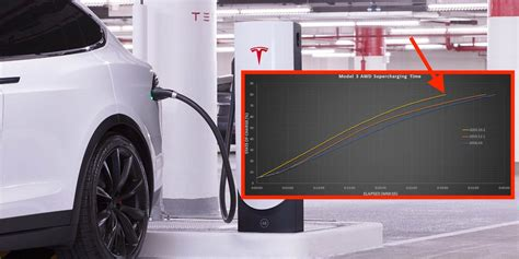 Download When Is Next Tesla 3 Software Update PNG
