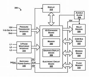 Fire Pump System Diagram  U2013 Periodic  U0026 Diagrams Science