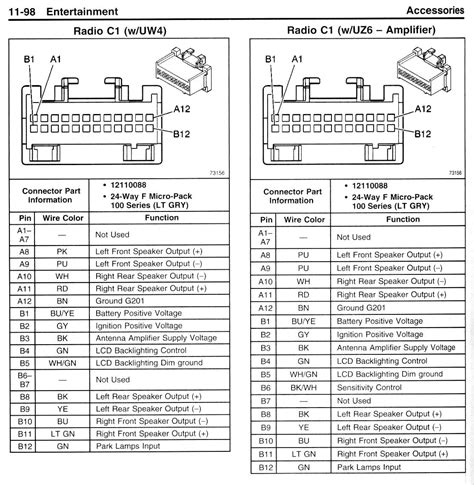 2004 Pontiac Grand Am Radio Wiring Harnes by Pontiac Car Radio Stereo Audio Wiring Diagram Autoradio