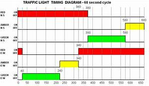 Plc Traffic Light Circuit Diagram Pictures To Pin On