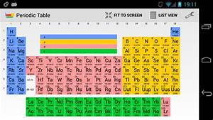 App  Free  Periodic Table Of The Elements