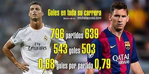El Duelo Entre Leo Messi Y Cristiano Ronaldo En Infografas