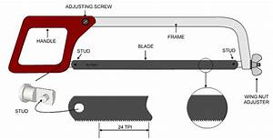 Saws By Richard On Emaze