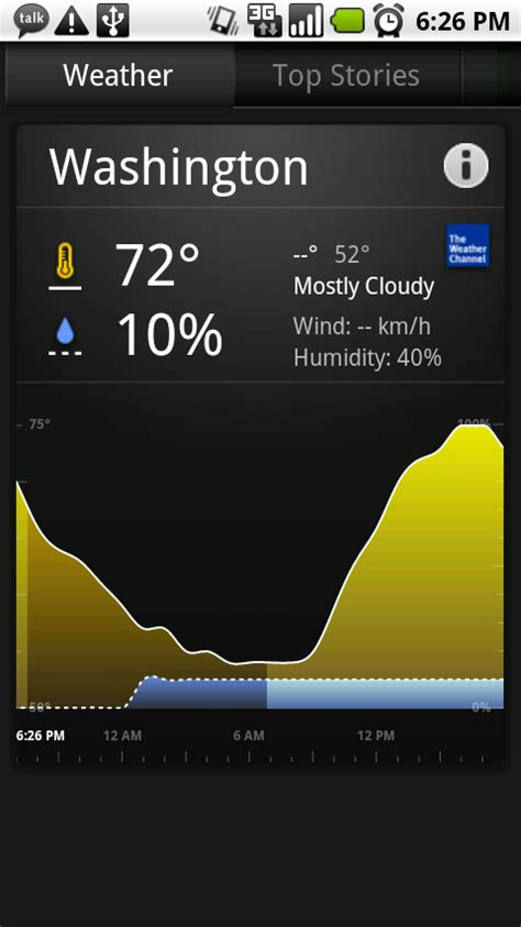 weather widgets for android rcos user interface research code development update