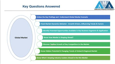 Motor Control Center Market: Know Applications Supporting ...