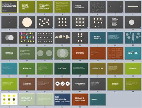 Simon Collison  Design To Communicate