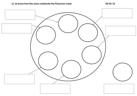 seder plate by emmalafferty teaching resources tes