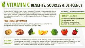 Shorten Duration Of The Common Cold With High Doses Of Vitamin C