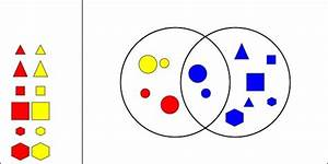 Venn Diagrams Games Ks1download Free Software Programs