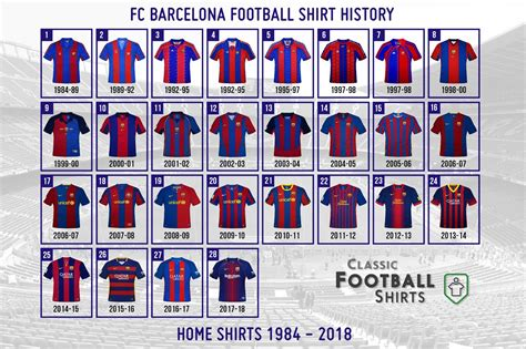 Barcelona Kit History Full Fc Barcelona Home Away Kit History Including 80