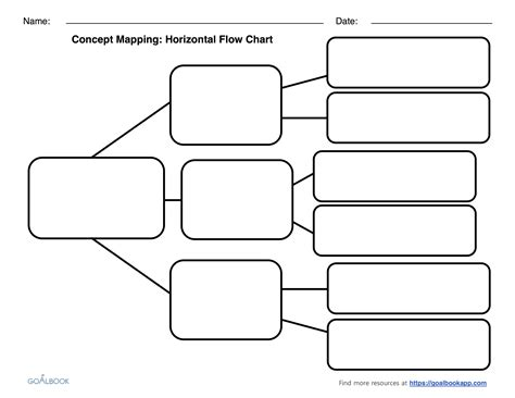 Word Document Flowchart Template by Flowchart Template Word Bamboodownunder