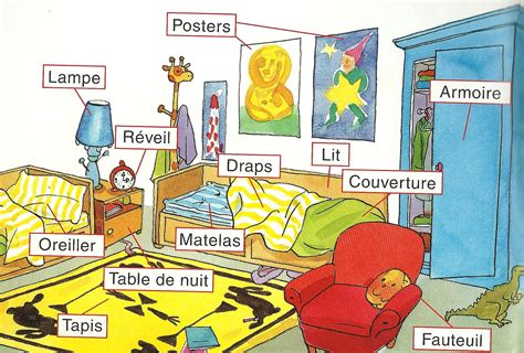 dans la chambre je m 39 amuse en français vocabulaire ma chambre